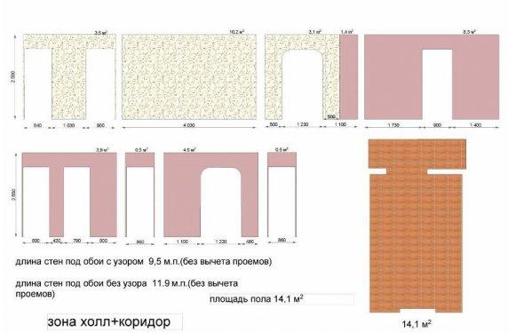 Схема расчета обоев на комнату
