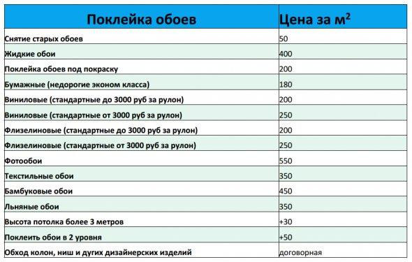 GammaRemont.ru Цены на